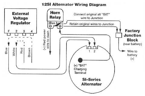 65 impala wiring diagram internal regulator novaresource - si to cs alternator conversion